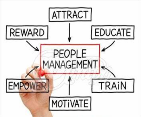 impact of manpower training and development Many organizations have over the years introduced good manpower training and development strategies  training will have the greatest impact when it is bundled.
